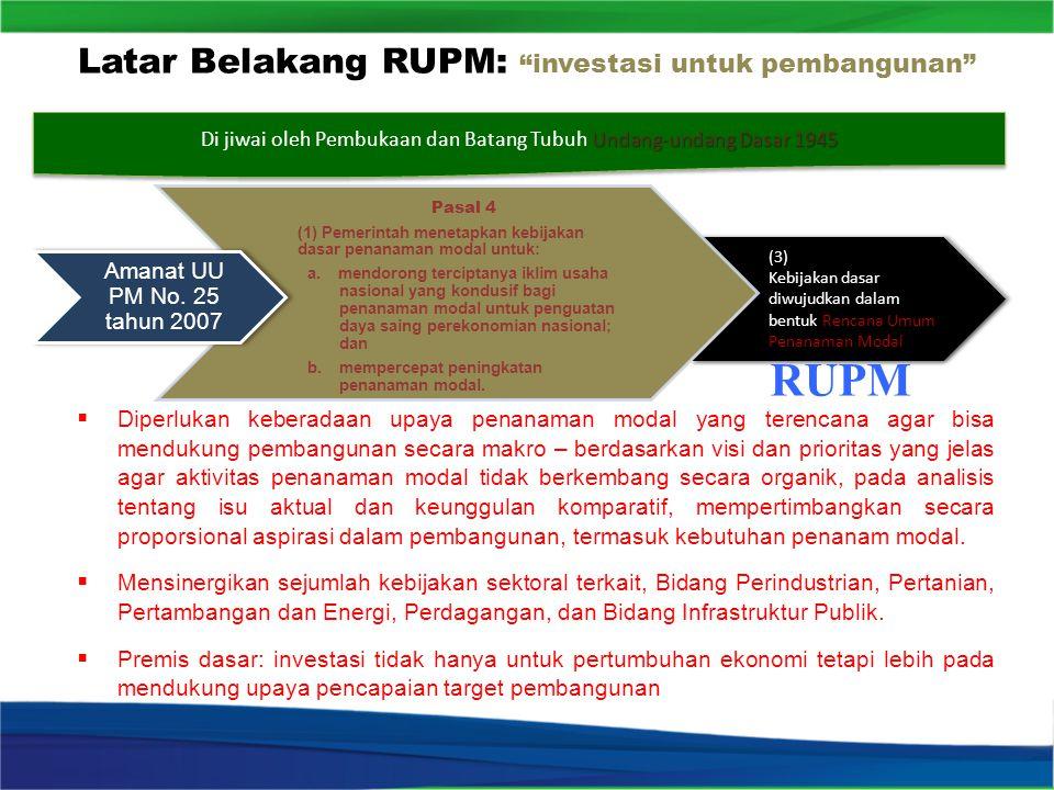 """Latar Belakang RUPM: """"investasi untuk pembangunan"""" Pasal 4 (1) Pemerintah menetapkan kebijakan dasar penanaman modal untuk: a. mendorong terciptanya i"""