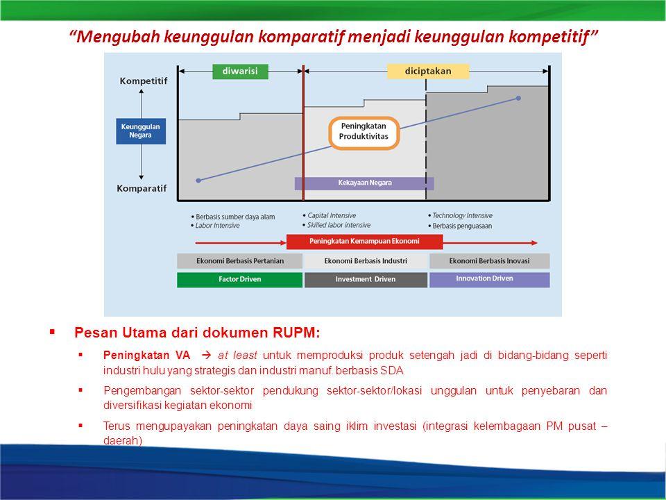 Mengubah keunggulan komparatif menjadi keunggulan kompetitif  Pesan Utama dari dokumen RUPM:  Peningkatan VA  at least untuk memproduksi produk setengah jadi di bidang-bidang seperti industri hulu yang strategis dan industri manuf.