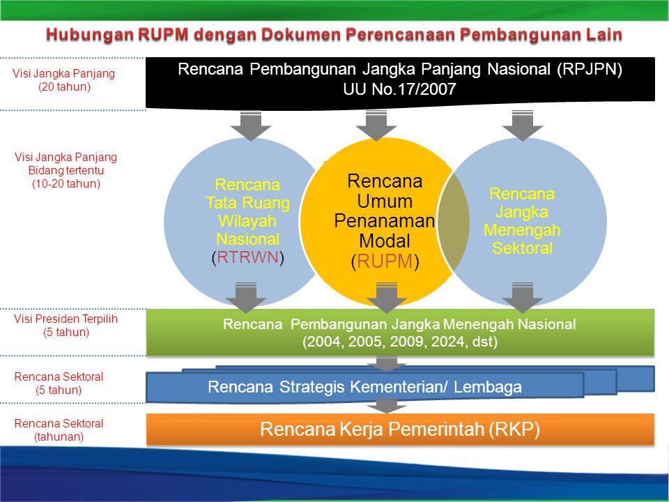 Rencana Pembangunan Jangka Panjang Nasional (RPJPN) UU No.17/2007 Rencana Tata Ruang Wilayah Nasional (RTRWN) Rencana Umum Penanaman Modal (RUPM) Renc