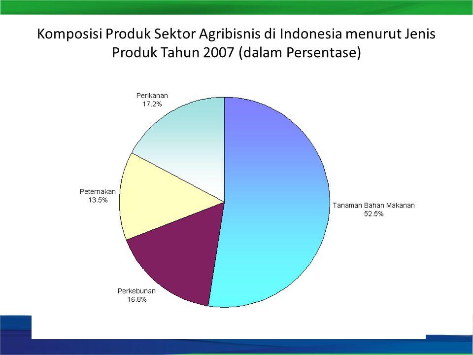 signifikansi bisnis pangan bagi Indonesia  Besarnya bisnis pangan di Indonesia adalah hampir 30 persen dari PDB Nasional (senilai sekitar RP.