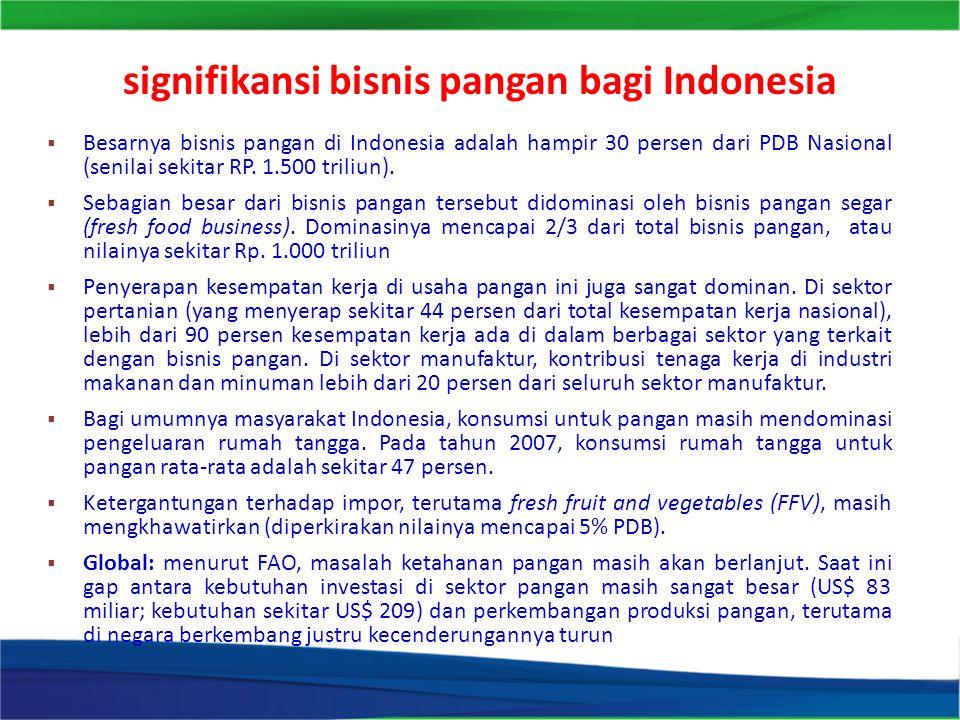 signifikansi bisnis pangan bagi Indonesia  Besarnya bisnis pangan di Indonesia adalah hampir 30 persen dari PDB Nasional (senilai sekitar RP. 1.500 t