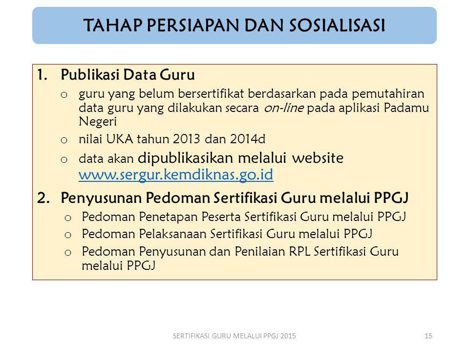 TAHAP PERSIAPAN DAN SOSIALISASI 1.Publikasi Data Guru o guru yang belum bersertifikat berdasarkan pada pemutahiran data guru yang dilakukan secara on-
