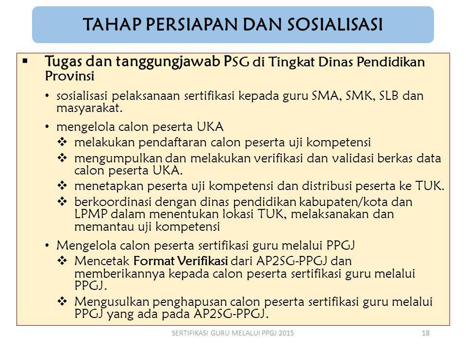 TAHAP PERSIAPAN DAN SOSIALISASI  Tugas dan tanggungjawab P SG di Tingkat Dinas Pendidikan Provinsi sosialisasi pelaksanaan sertifikasi kepada guru SM