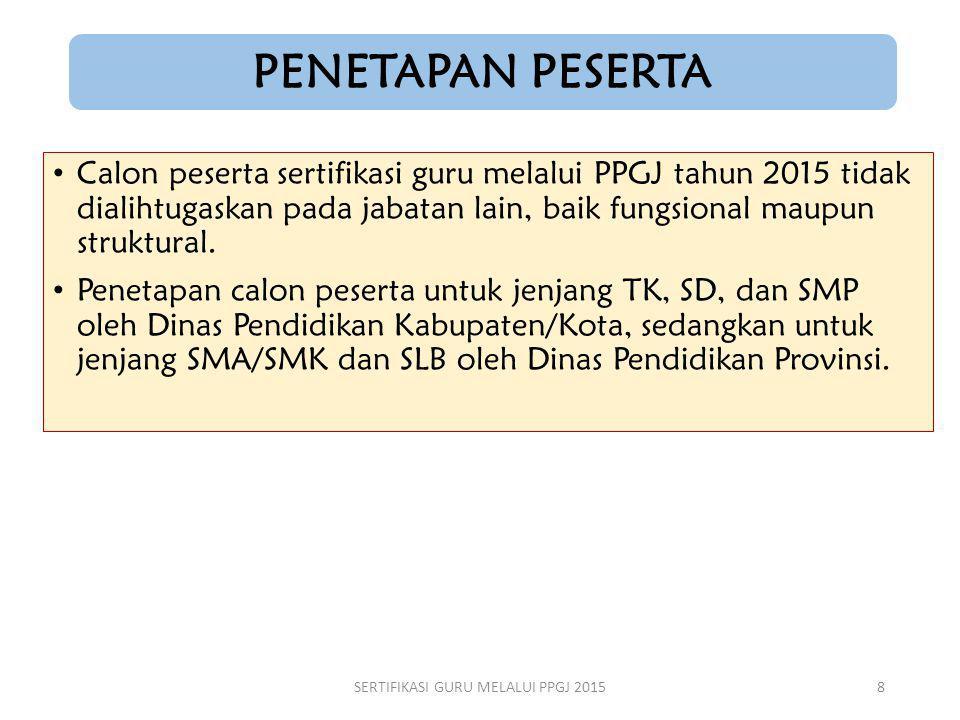 PENETAPAN PESERTA Calon peserta sertifikasi guru melalui PPGJ tahun 2015 tidak dialihtugaskan pada jabatan lain, baik fungsional maupun struktural. Pe