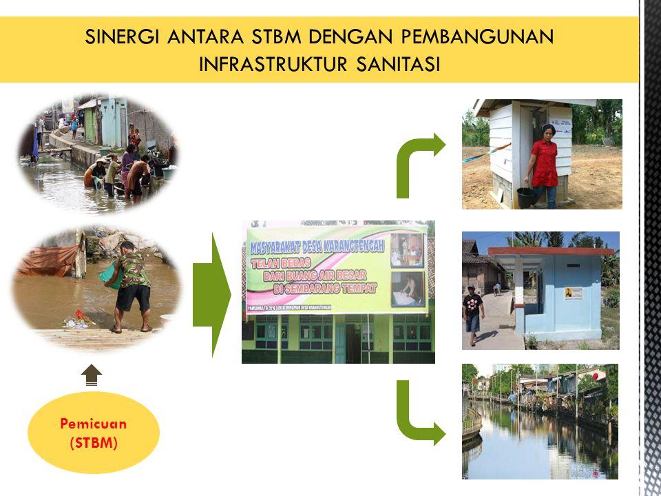 5 STBM Bergerak dalam lingkup Rumah Tangga Berperan meningkatan kesadaran PHBS masyarakat INFRASTRUKTUR Penyediaan infrastruktur dalam rangka mendukung peningkatan kesadaran masyarakat Pembangunan infrastruktur disesuaikan dengan kebutuhan masyarakat