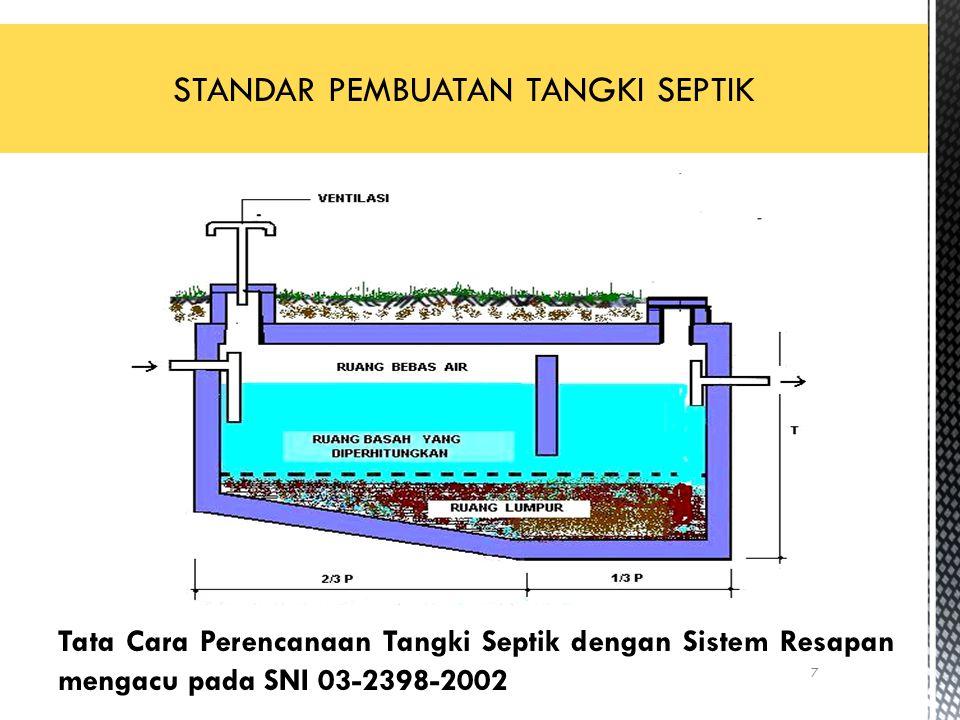 7 Tata Cara Perencanaan Tangki Septik dengan Sistem Resapan mengacu pada SNI 03-2398-2002