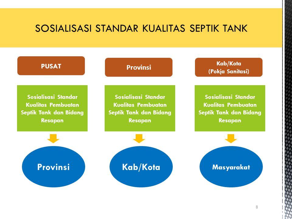 8 Sosialisasi Standar Kualitas Pembuatan Septik Tank dan Bidang Resapan Provinsi Sosialisasi Standar Kualitas Pembuatan Septik Tank dan Bidang Resapan