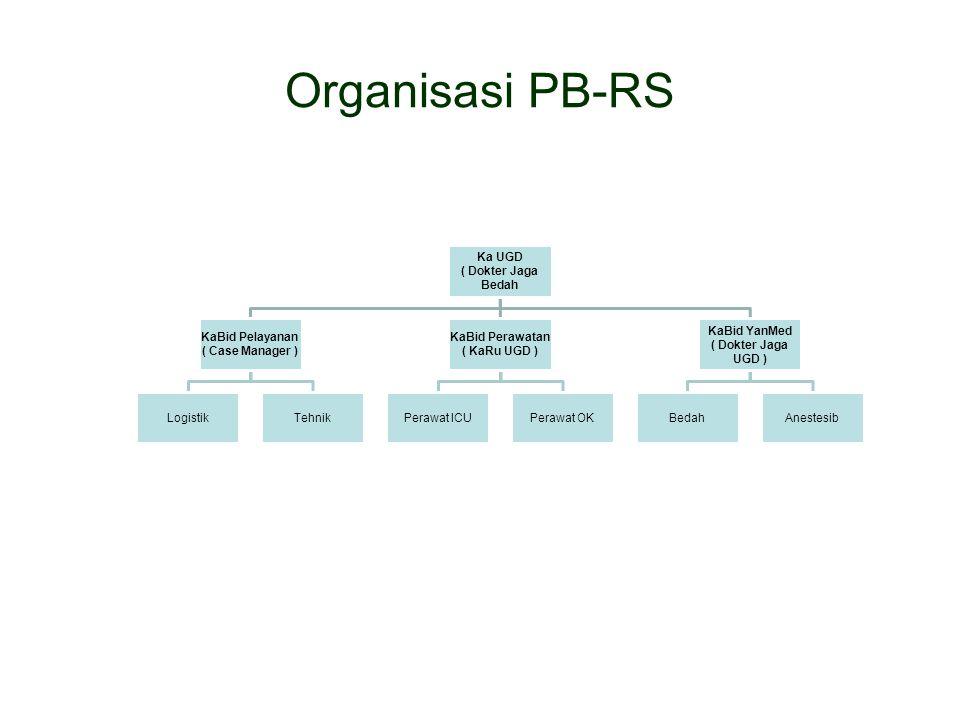 Organisasi PB-RS Ka UGD ( Dokter Jaga Bedah KaBid Pelayanan ( Case Manager ) LogistikTehnik KaBid Perawatan ( KaRu UGD ) Perawat ICUPerawat OK KaBid Y