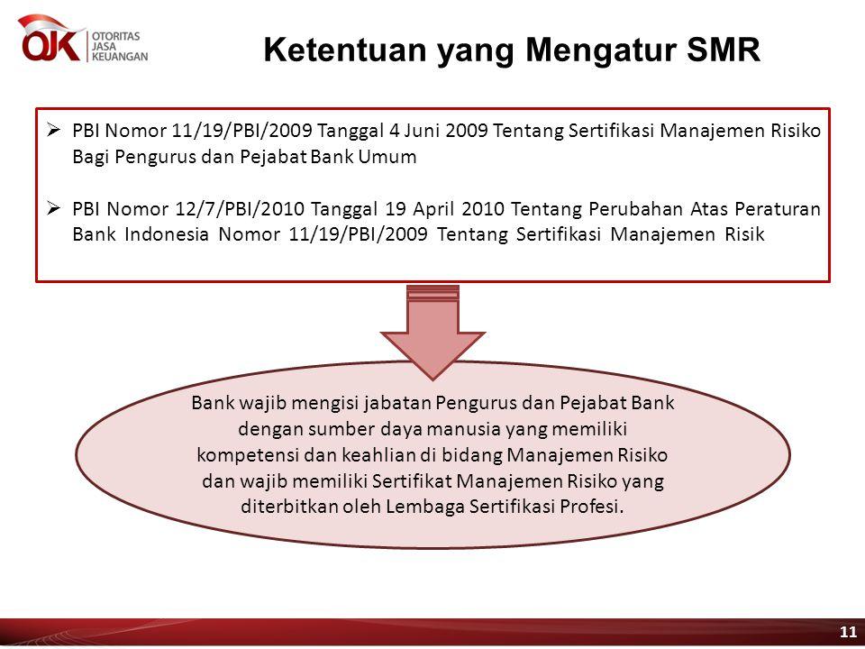  PBI Nomor 11/19/PBI/2009 Tanggal 4 Juni 2009 Tentang Sertifikasi Manajemen Risiko Bagi Pengurus dan Pejabat Bank Umum  PBI Nomor 12/7/PBI/2010 Tang