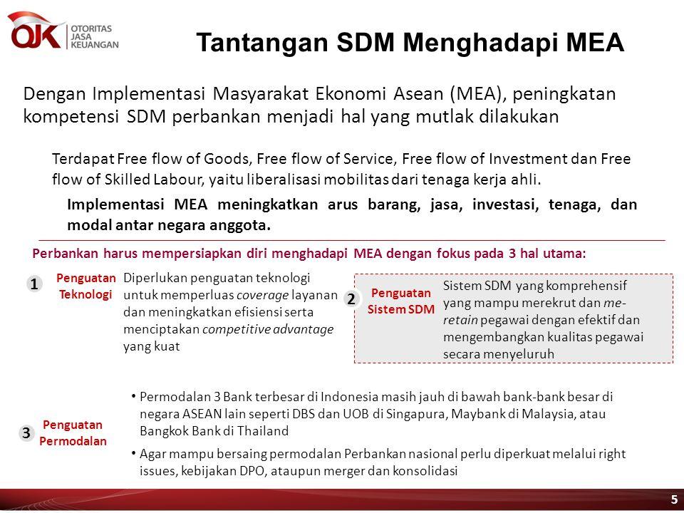 Tantangan SDM Menghadapi MEA Dengan Implementasi Masyarakat Ekonomi Asean (MEA), peningkatan kompetensi SDM perbankan menjadi hal yang mutlak dilakuka