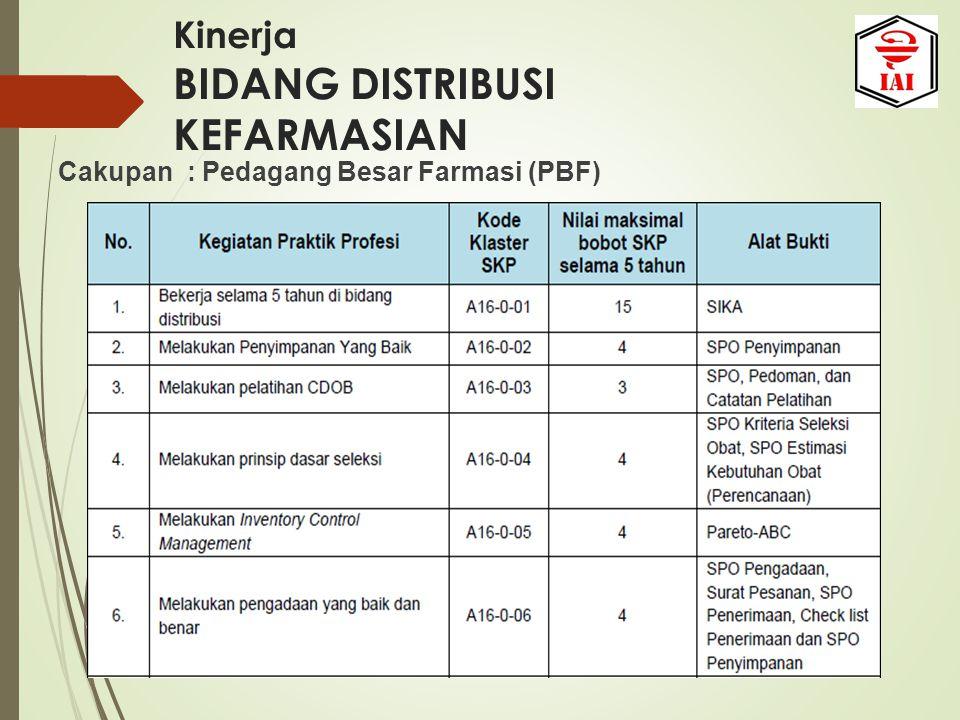 Kinerja BIDANG DISTRIBUSI KEFARMASIAN Cakupan : Pedagang Besar Farmasi (PBF)