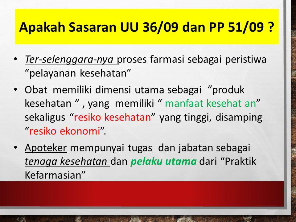 TIM ADHOC IKATAN APOTEKER INDONESIA Bagian Pertama :  KETENTUAN UMUM  PEMBOBOTAN SKP