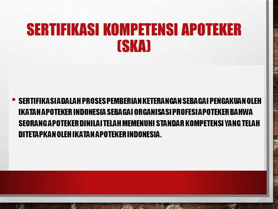 Kinerja BIDANG PRODUKSI/INDUSTRI KEFARMASIAN Cakupan : Ind.