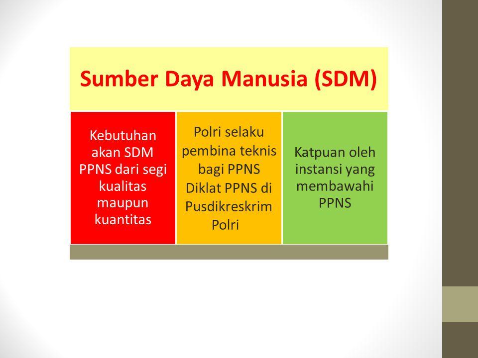 Sumber Daya Manusia (SDM) Kebutuhan akan SDM PPNS dari segi kualitas maupun kuantitas Polri selaku pembina teknis bagi PPNS Diklat PPNS di Pusdikreskr