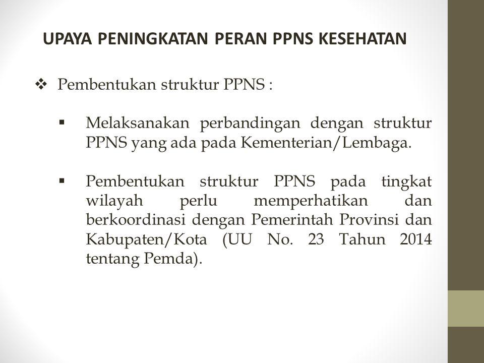 UPAYA PENINGKATAN PERAN PPNS KESEHATAN  Pembentukan struktur PPNS :  Melaksanakan perbandingan dengan struktur PPNS yang ada pada Kementerian/Lembag