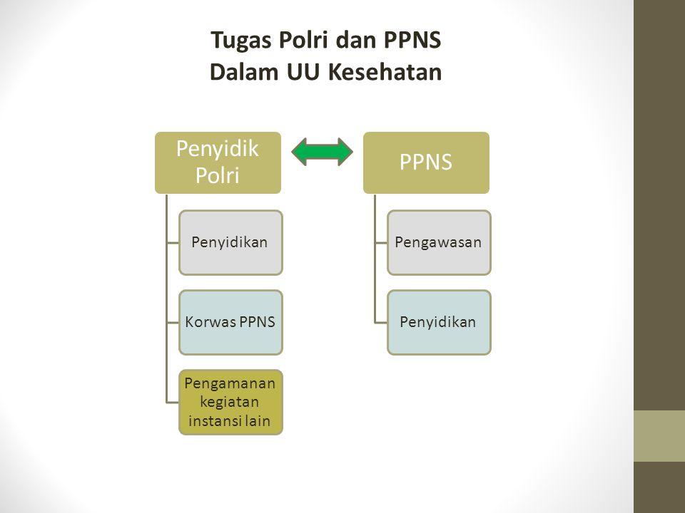 Tugas Polri dan PPNS Dalam UU Kesehatan Penyidik Polri PenyidikanKorwas PPNS Pengamanan kegiatan instansi lain PPNS PengawasanPenyidikan