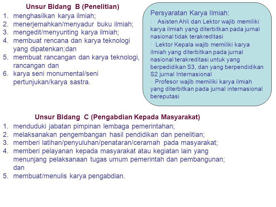 Unsur Bidang B (Penelitian) 1.menghasilkan karya ilmiah; 2.menerjemahkan/menyadur buku ilmiah; 3.mengedit/menyunting karya ilmiah; 4.membuat rencana d