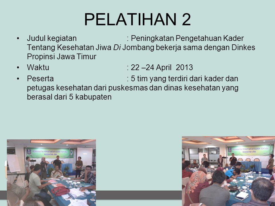 PELATIHAN 2 Judul kegiatan: Peningkatan Pengetahuan Kader Tentang Kesehatan Jiwa Di Jombang bekerja sama dengan Dinkes Propinsi Jawa Timur Waktu: 22 –