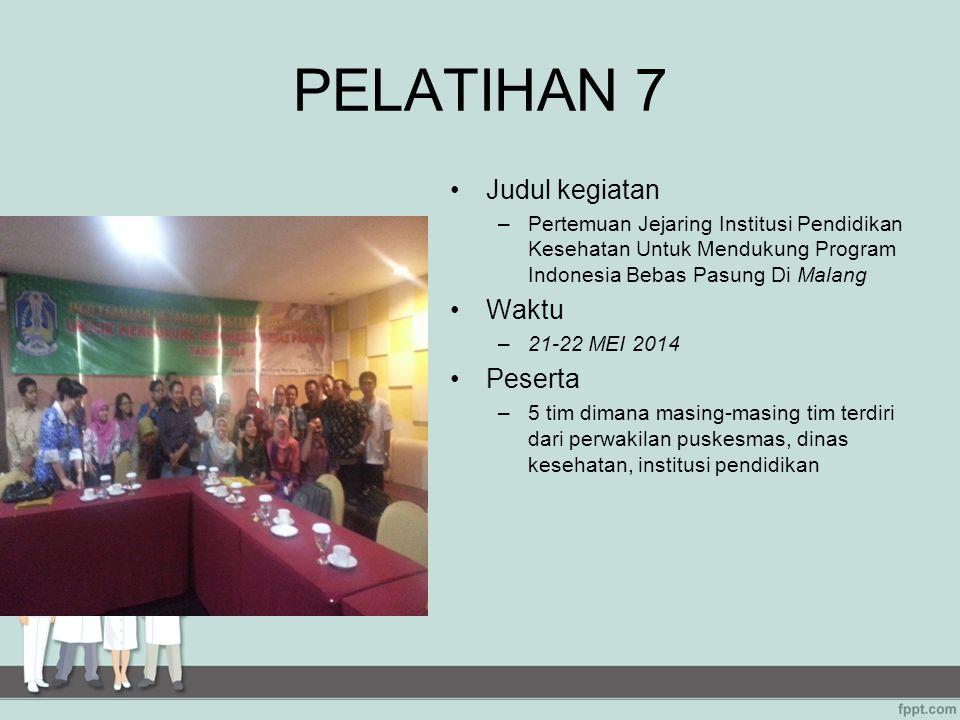 PELATIHAN 7 Judul kegiatan –Pertemuan Jejaring Institusi Pendidikan Kesehatan Untuk Mendukung Program Indonesia Bebas Pasung Di Malang Waktu –21-22 ME