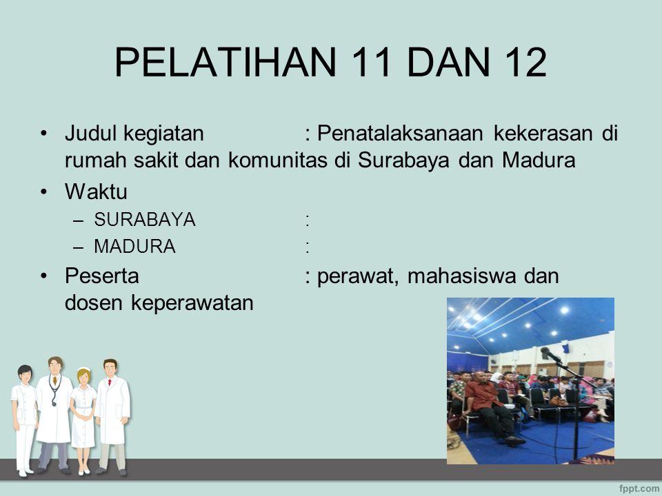 PELATIHAN 11 DAN 12 Judul kegiatan: Penatalaksanaan kekerasan di rumah sakit dan komunitas di Surabaya dan Madura Waktu –SURABAYA: –MADURA: Peserta: p