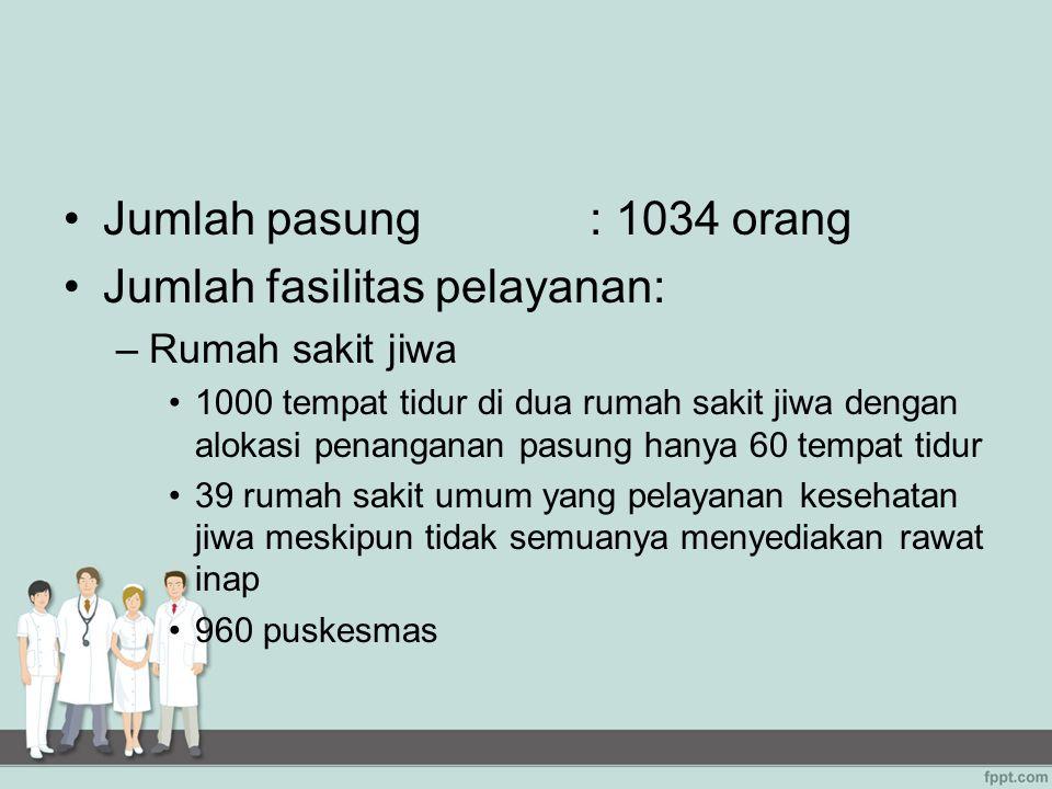 Jumlah pasung: 1034 orang Jumlah fasilitas pelayanan: –Rumah sakit jiwa 1000 tempat tidur di dua rumah sakit jiwa dengan alokasi penanganan pasung han