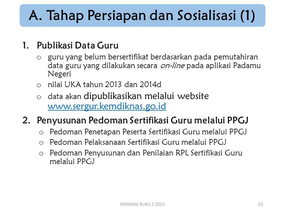 A. Tahap Persiapan dan Sosialisasi (1) 1.Publikasi Data Guru o guru yang belum bersertifikat berdasarkan pada pemutahiran data guru yang dilakukan sec