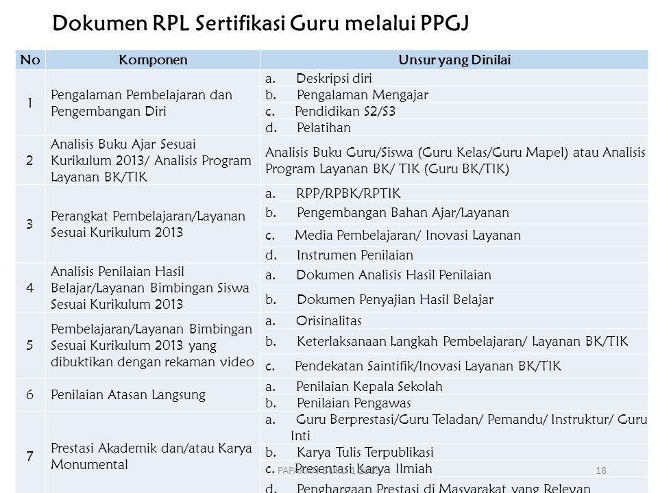 Dokumen RPL Sertifikasi Guru melalui PPGJ NoKomponenUnsur yang Dinilai 1 Pengalaman Pembelajaran dan Pengembangan Diri a.