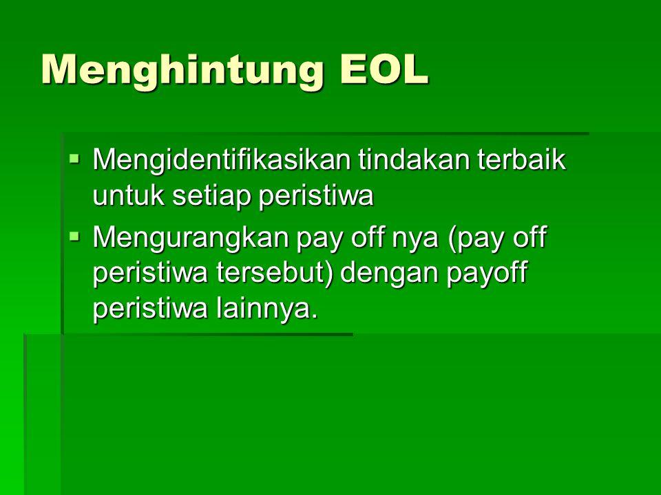 Menghintung EOL  Mengidentifikasikan tindakan terbaik untuk setiap peristiwa  Mengurangkan pay off nya (pay off peristiwa tersebut) dengan payoff peristiwa lainnya.