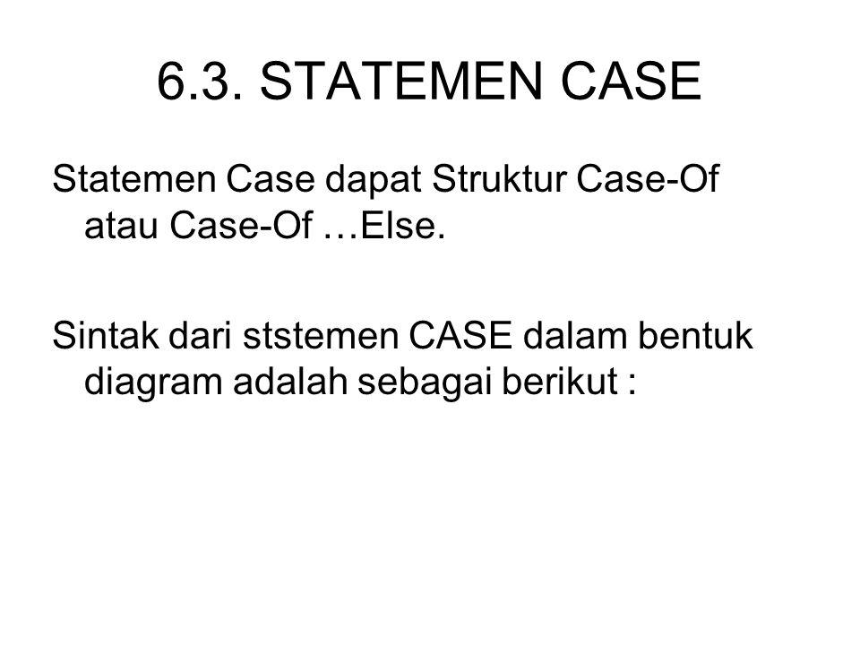 6.3. STATEMEN CASE Statemen Case dapat Struktur Case-Of atau Case-Of …Else. Sintak dari ststemen CASE dalam bentuk diagram adalah sebagai berikut :