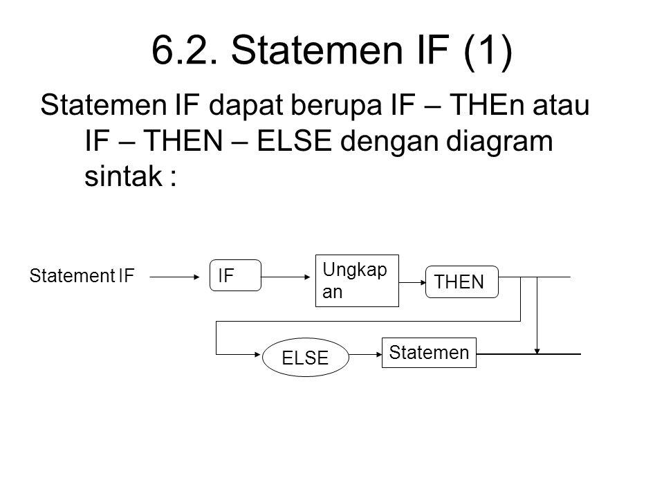 6.2. Statemen IF (1) Statemen IF dapat berupa IF – THEn atau IF – THEN – ELSE dengan diagram sintak : IF Ungkap an Statemen Statement IF ELSE THEN