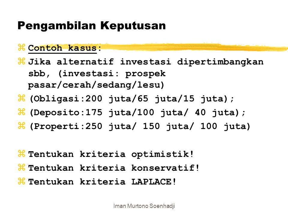 Iman Murtono Soenhadji Pengambilan Keputusan zContoh kasus: zJika alternatif investasi dipertimbangkan sbb, (investasi: prospek pasar/cerah/sedang/lesu) z(Obligasi:200 juta/65 juta/15 juta); z(Deposito:175 juta/100 juta/ 40 juta); z(Properti:250 juta/ 150 juta/ 100 juta) zTentukan kriteria optimistik.