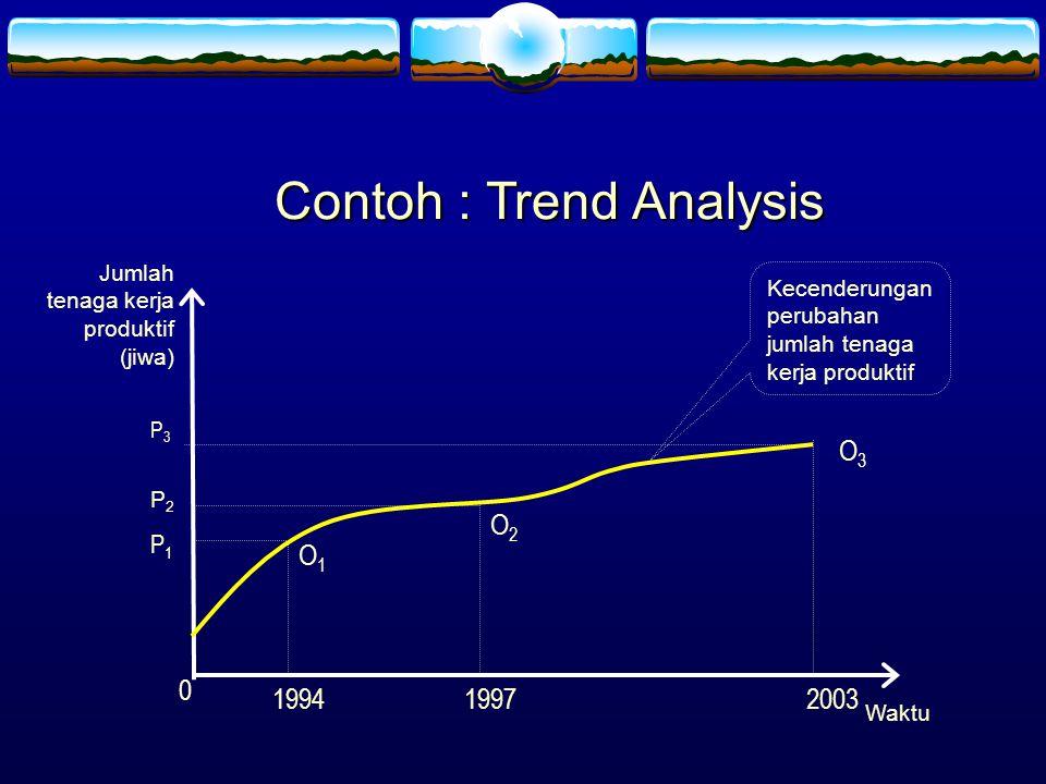 Contoh : Trend Analysis Waktu Kecenderungan perubahan jumlah tenaga kerja produktif P1P1 0 19942003 Jumlah tenaga kerja produktif (jiwa) P3P3 O1O1 O2O