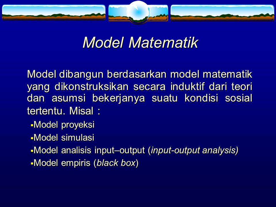 Model Matematik Model dibangun berdasarkan model matematik yang dikonstruksikan secara induktif dari teori dan asumsi bekerjanya suatu kondisi sosial