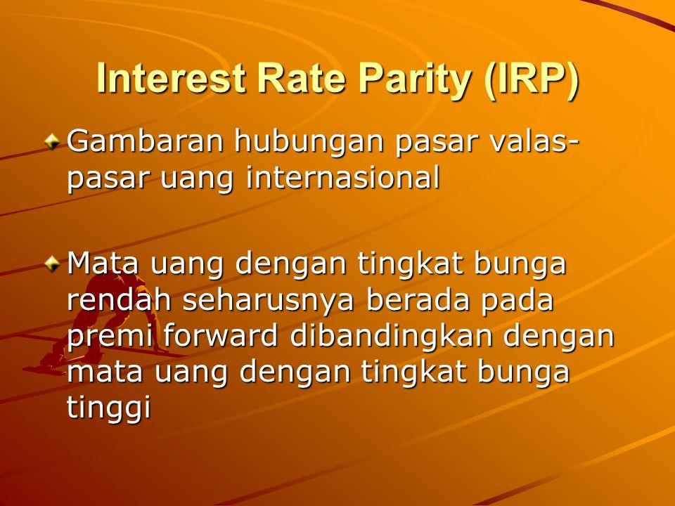 Interest Rate Parity (IRP) Gambaran hubungan pasar valas- pasar uang internasional Mata uang dengan tingkat bunga rendah seharusnya berada pada premi