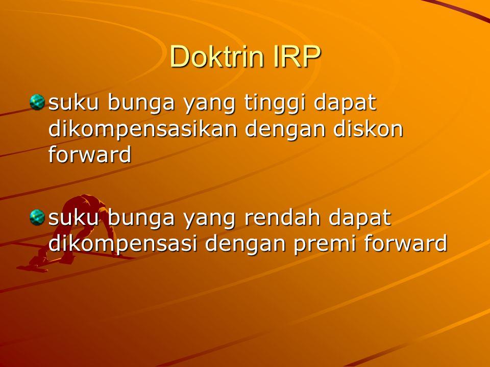 Doktrin IRP suku bunga yang tinggi dapat dikompensasikan dengan diskon forward suku bunga yang rendah dapat dikompensasi dengan premi forward