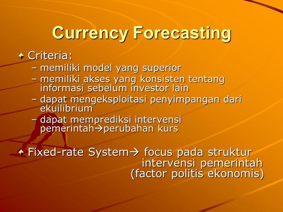 Currency Forecasting Criteria: –m–m–m–memiliki model yang superior –m–m–m–memiliki akses yang konsisten tentang informasi sebelum investor lain –d–d–d