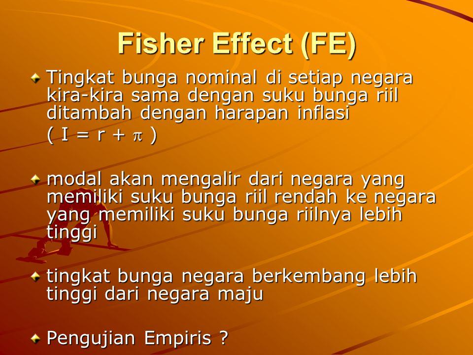 Fisher Effect (FE) Tingkat bunga nominal di setiap negara kira-kira sama dengan suku bunga riil ditambah dengan harapan inflasi ( I = r +  ) modal ak