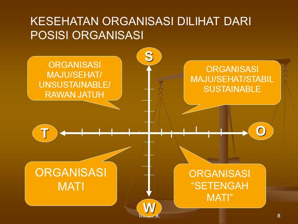 8 S T W O ORGANISASI MAJU/SEHAT/STABIL SUSTAINABLE ORGANISASI MAJU/SEHAT/ UNSUSTAINABLE/ RAWAN JATUH ORGANISASI MATI ORGANISASI SETENGAH MATI KESEHATAN ORGANISASI DILIHAT DARI POSISI ORGANISASI