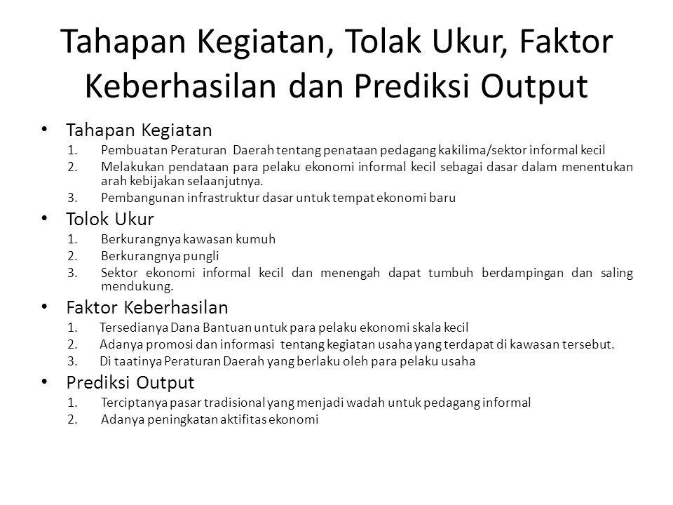 Tahapan Kegiatan, Tolak Ukur, Faktor Keberhasilan dan Prediksi Output Tahapan Kegiatan 1.Pembuatan Peraturan Daerah tentang penataan pedagang kakilima