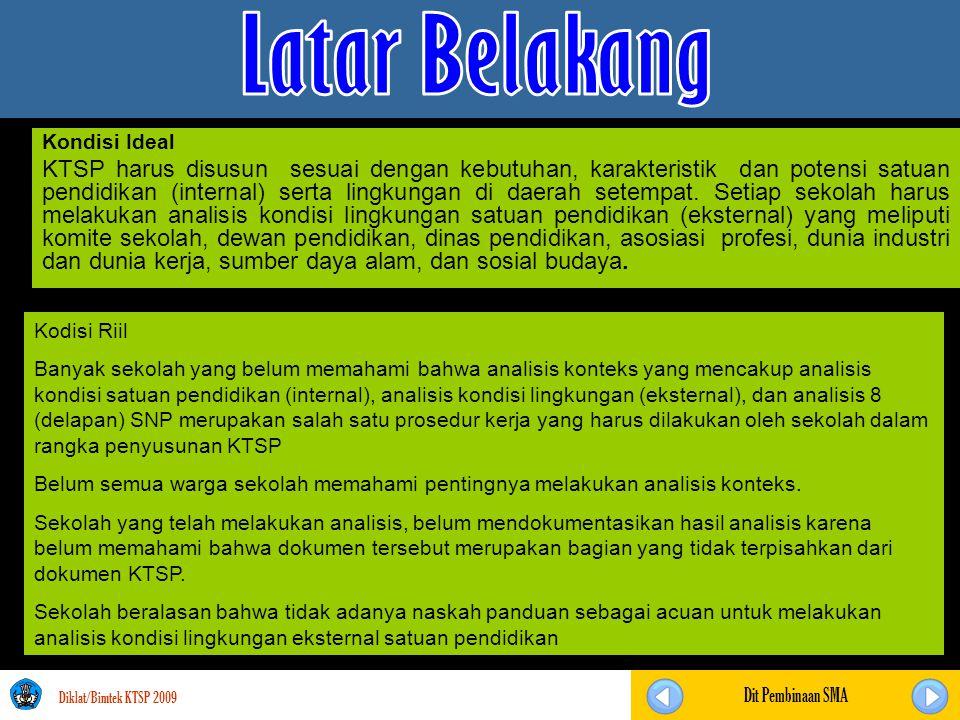 Dit Pembinaan SMA Diklat/Bimtek KTSP 2009 Kondisi Ideal KTSP harus disusun sesuai dengan kebutuhan, karakteristik dan potensi satuan pendidikan (inter