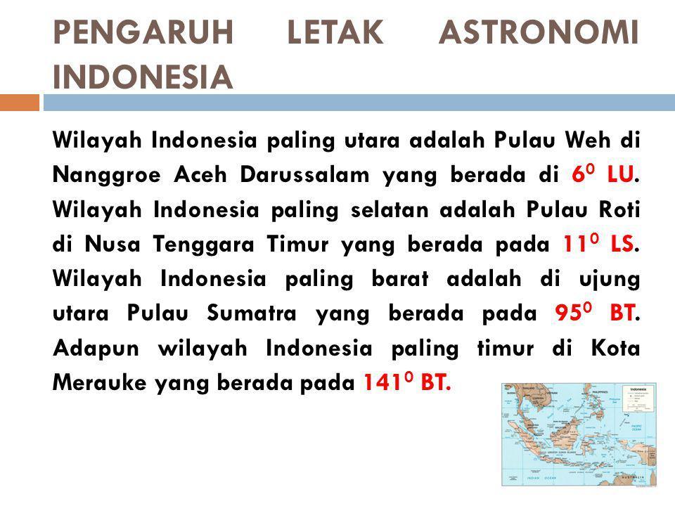 Garis Lintang  Berdasarkan letak lintangnya, wilayah Indonesia berada di antara 6 o LU – 11 o LS.
