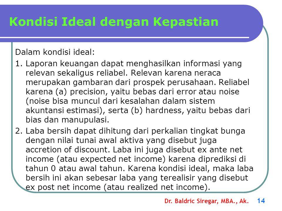 Dr. Baldric Siregar, MBA., Ak. 14 Dalam kondisi ideal: 1.Laporan keuangan dapat menghasilkan informasi yang relevan sekaligus reliabel. Relevan karena