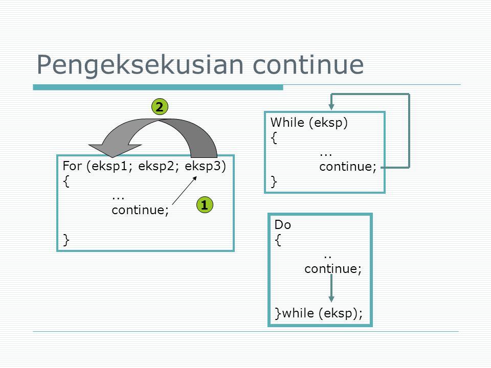 Pengeksekusian continue For (eksp1; eksp2; eksp3) {... continue; } 1 2 While (eksp) {... continue; } Do {.. continue; }while (eksp);