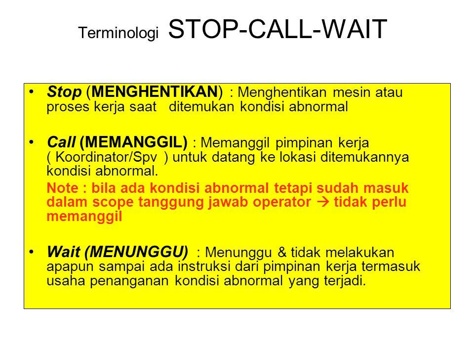 Terminologi STOP-CALL-WAIT Stop (MENGHENTIKAN) : Menghentikan mesin atau proses kerja saat ditemukan kondisi abnormal Call (MEMANGGIL) : Memanggil pimpinan kerja ( Koordinator/Spv ) untuk datang ke lokasi ditemukannya kondisi abnormal.