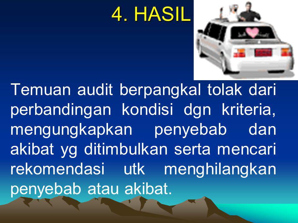 4. HASIL Temuan audit berpangkal tolak dari perbandingan kondisi dgn kriteria, mengungkapkan penyebab dan akibat yg ditimbulkan serta mencari rekomend