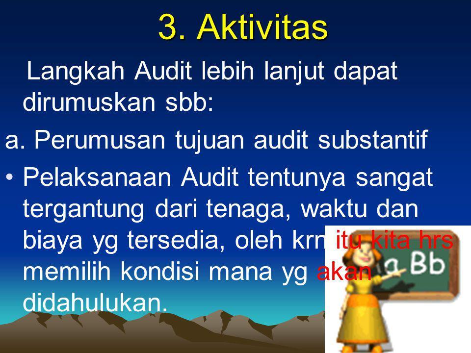 3. Aktivitas 3. Aktivitas Langkah Audit lebih lanjut dapat dirumuskan sbb: a. Perumusan tujuan audit substantif Pelaksanaan Audit tentunya sangat terg