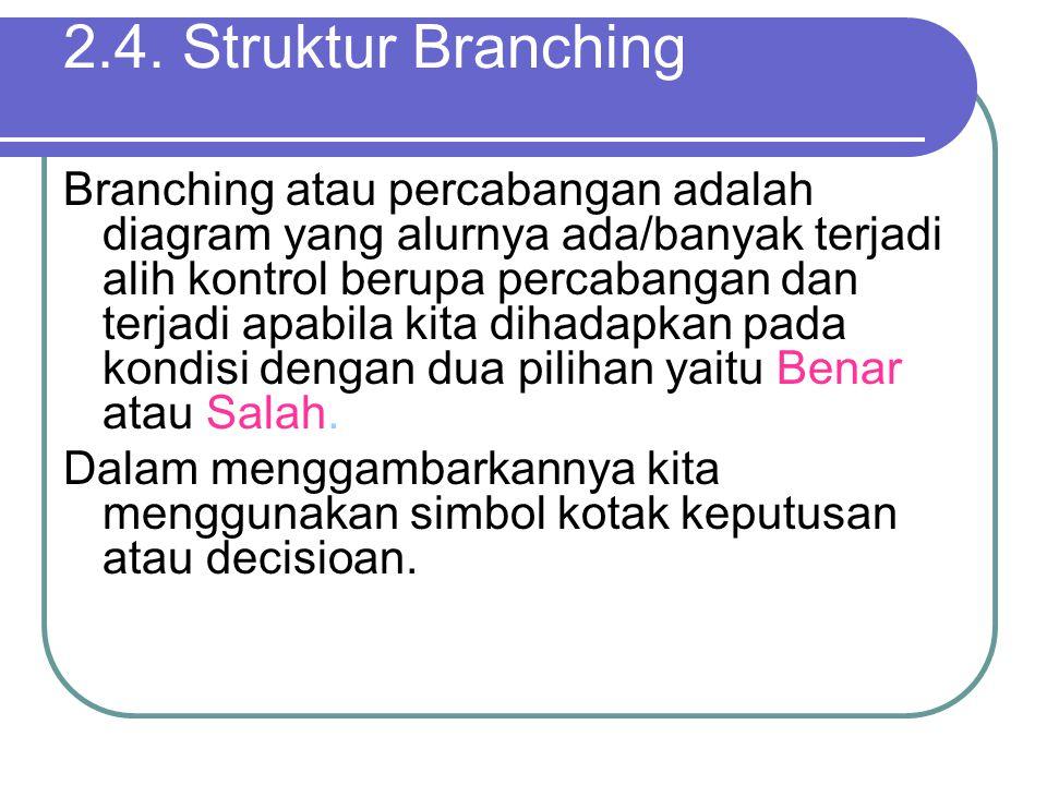 2.4. Struktur Branching Branching atau percabangan adalah diagram yang alurnya ada/banyak terjadi alih kontrol berupa percabangan dan terjadi apabila