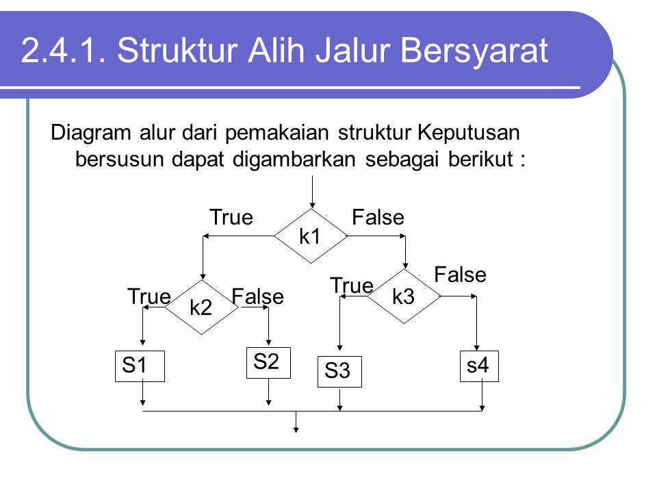 2.4.1. Struktur Alih Jalur Bersyarat Diagram alur dari pemakaian struktur Keputusan bersusun dapat digambarkan sebagai berikut : k1 k2 k3 S1 S2 S3 s4