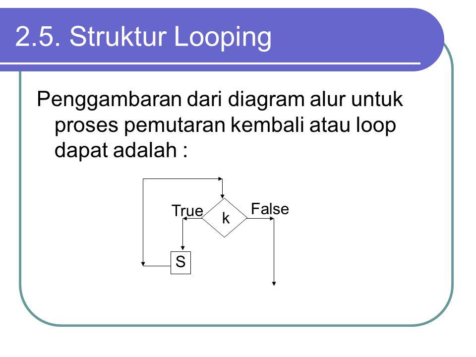 2.5. Struktur Looping Penggambaran dari diagram alur untuk proses pemutaran kembali atau loop dapat adalah : k S False True