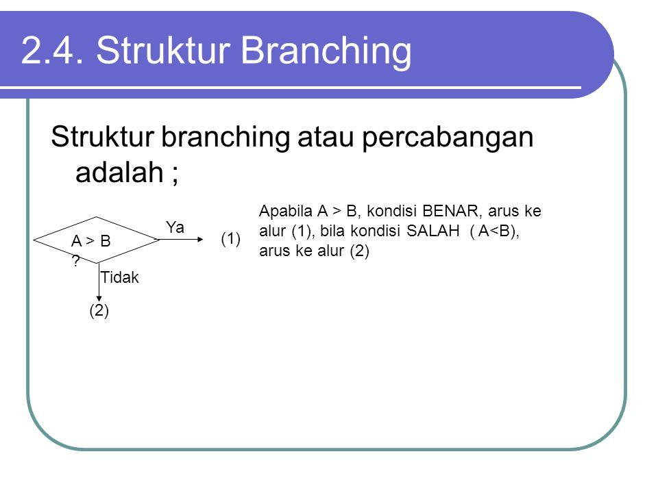2.4. Struktur Branching Struktur branching atau percabangan adalah ; A > B ? Ya Tidak (1) (2) Apabila A > B, kondisi BENAR, arus ke alur (1), bila kon